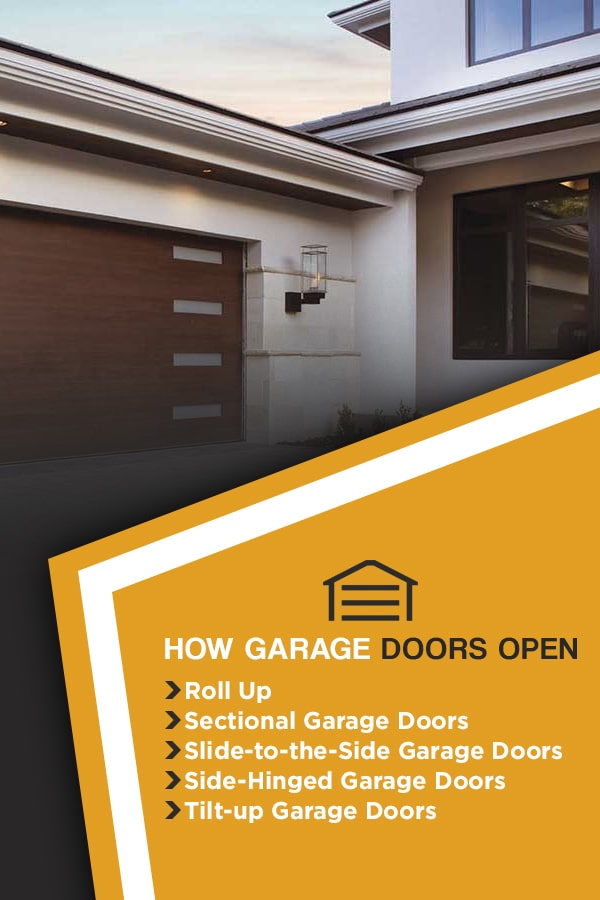 How Garage Doors Open